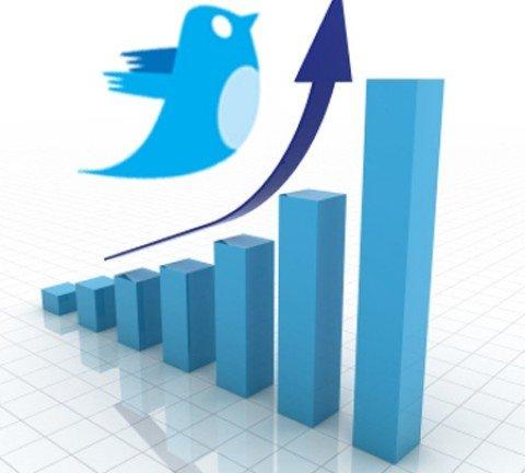 crecimiento-twitter