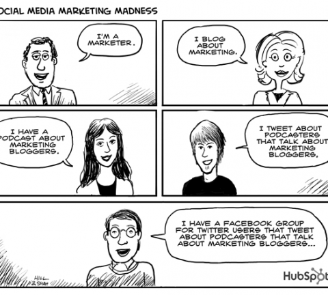 HubSpot-Social-media-marketing-madness-cartoo1-resized-600