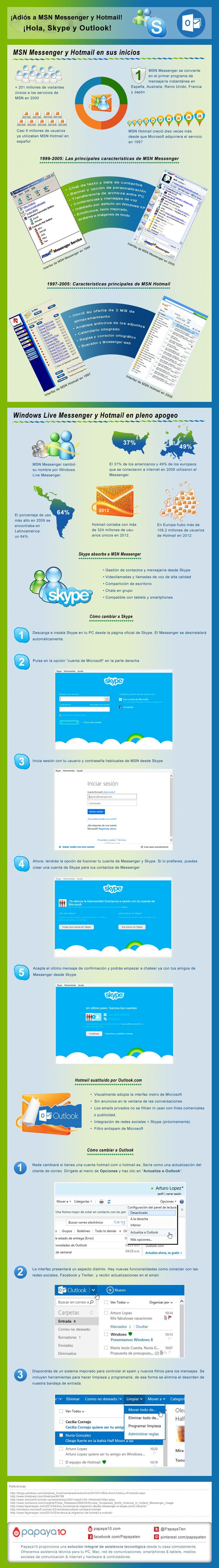 adios-MSN-Hotmail-papaya10