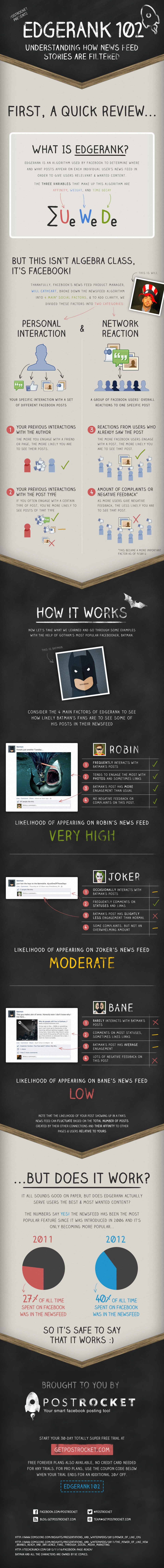 Facebook_Edgerank_Infographic