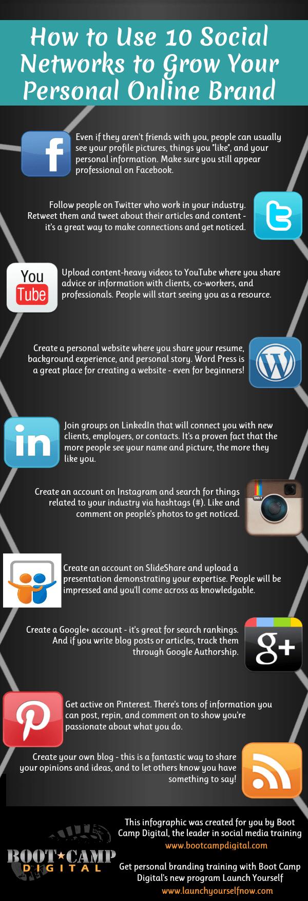 infografia_como_usar_10_redes_sociales_para_tu_marca_personal