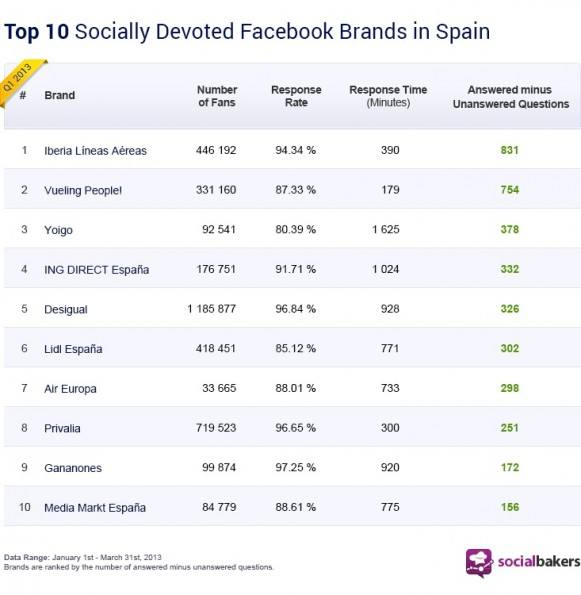 marcas_social_devoted
