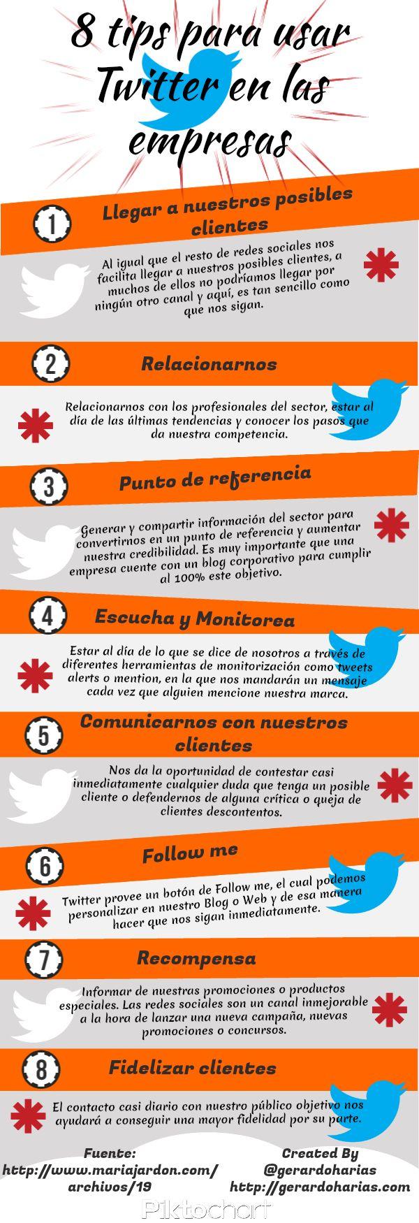 consejos twitter empresas