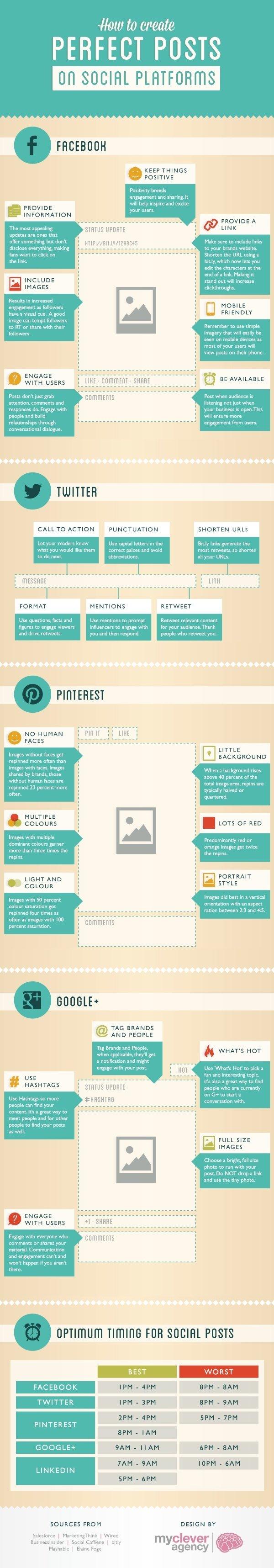post_redes_sociales