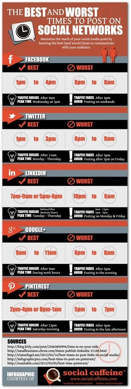 social-media-times