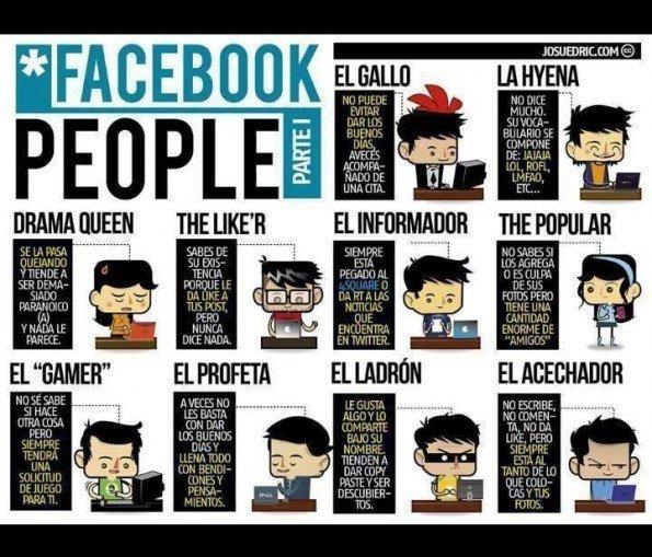 tipos de facebook