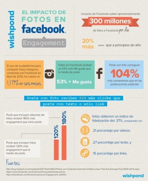 infografia_impacto_fotos_facebook