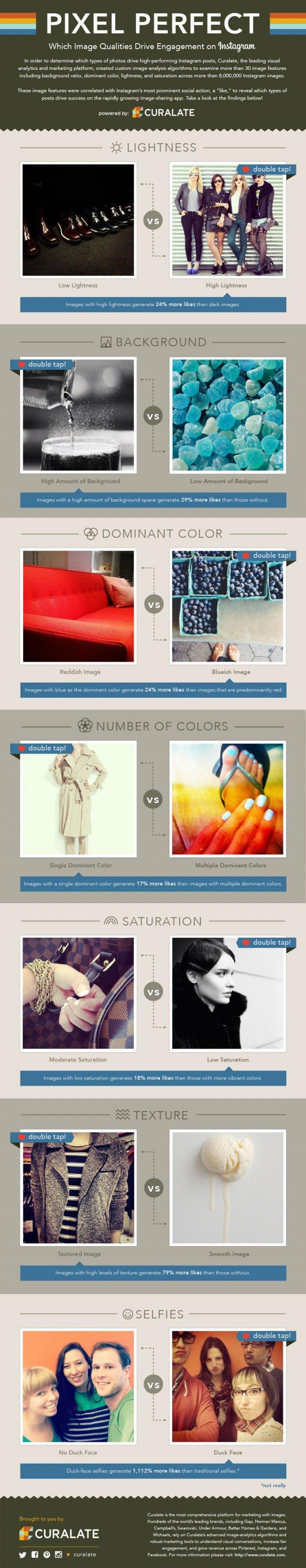 Instagram_Infographic_final-e1383880556712