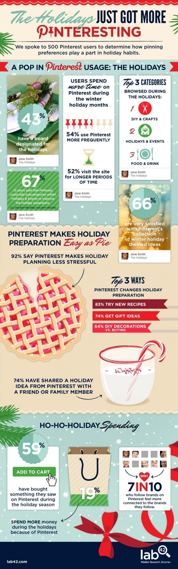 Lab42-Infographic-Pinterest-Holiday-e1386706870283