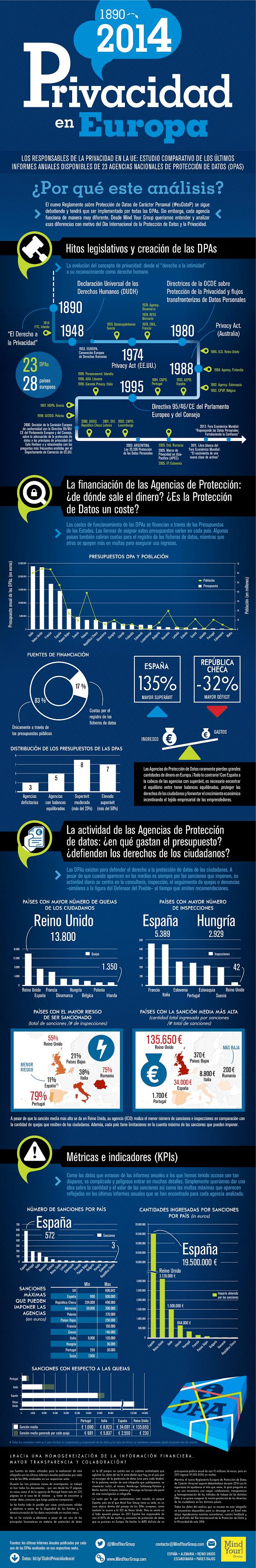 infografía-privacidad-(ES)-v02