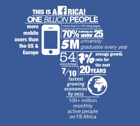 africa_faceboko