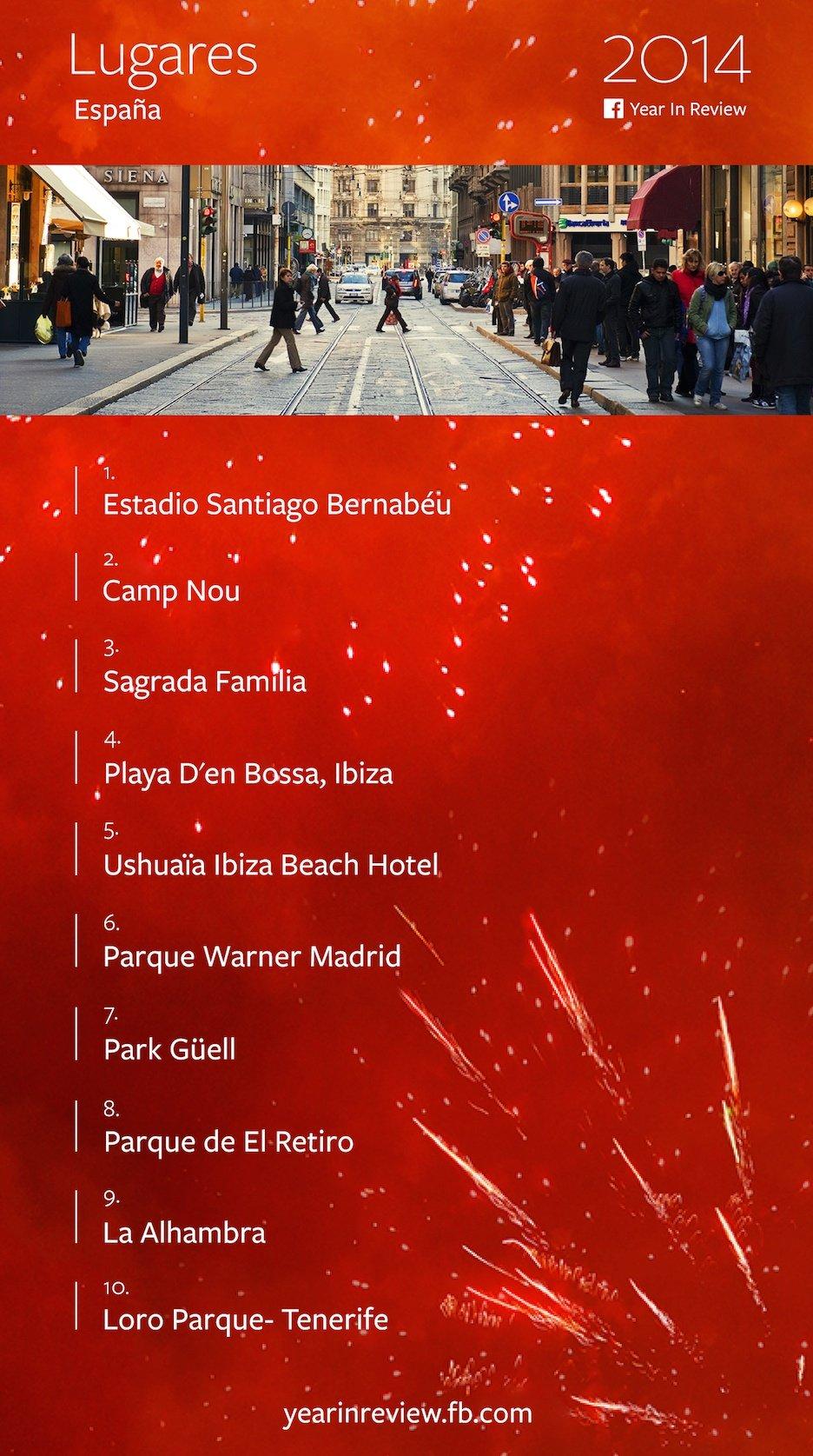 Lugares más visitados España