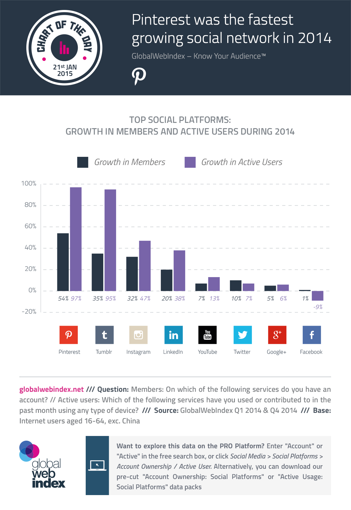 social-network-growth-2014