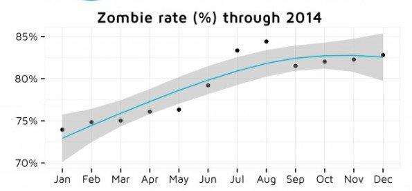 mobile_zombie
