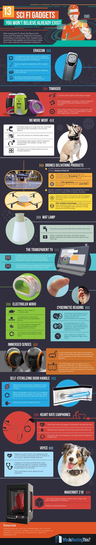 13-Sci-Fi-Gadgets-You-Wont-Believe-Already-Exist-2