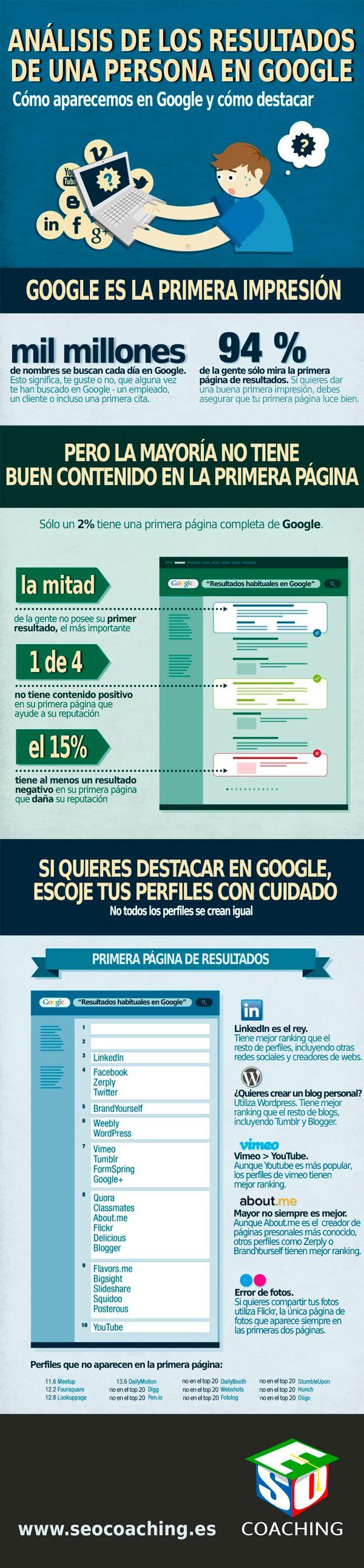 destacar_google