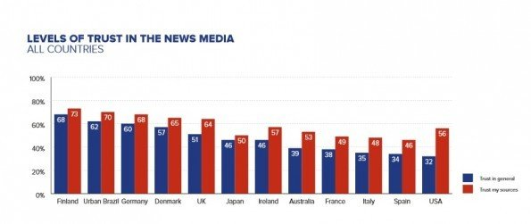 medios_españoles