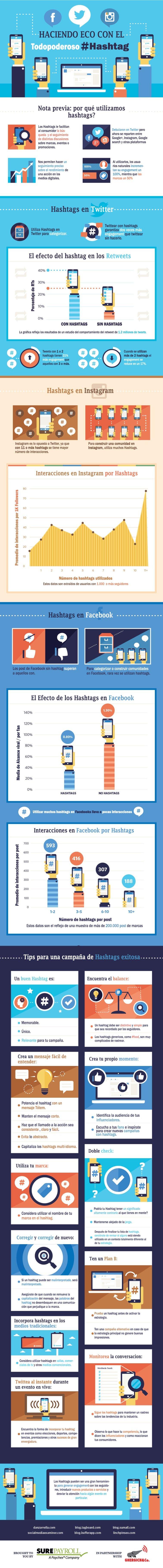 infografiadelhashtag