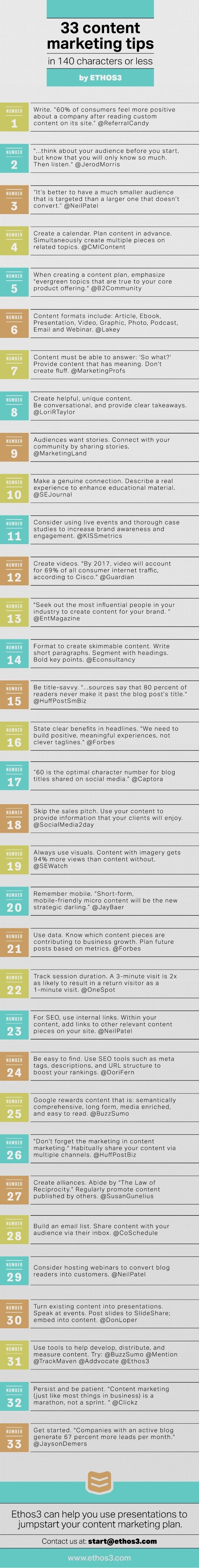 does-your-content-marketing-strategy-suck-here_s-33-tips-for-success