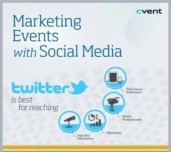 marketing-events-with-social-media_01