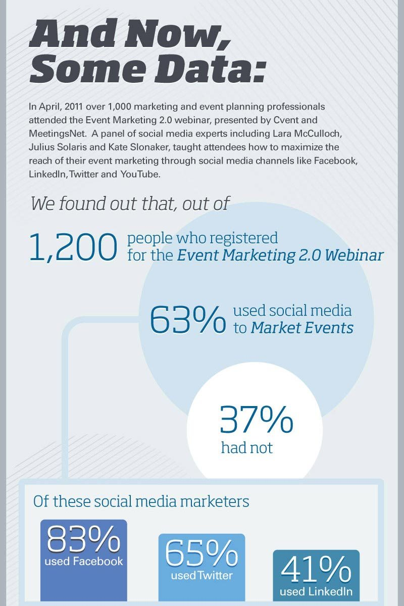 marketing-events-with-social-media_10