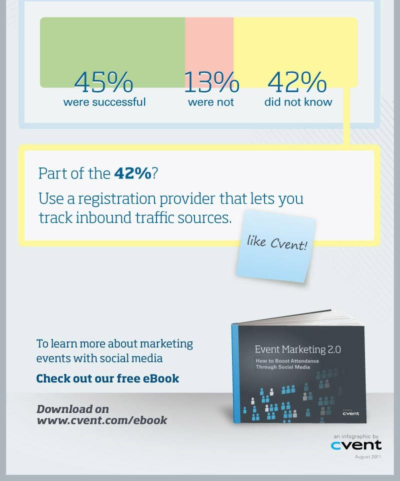 marketing-events-with-social-media_11