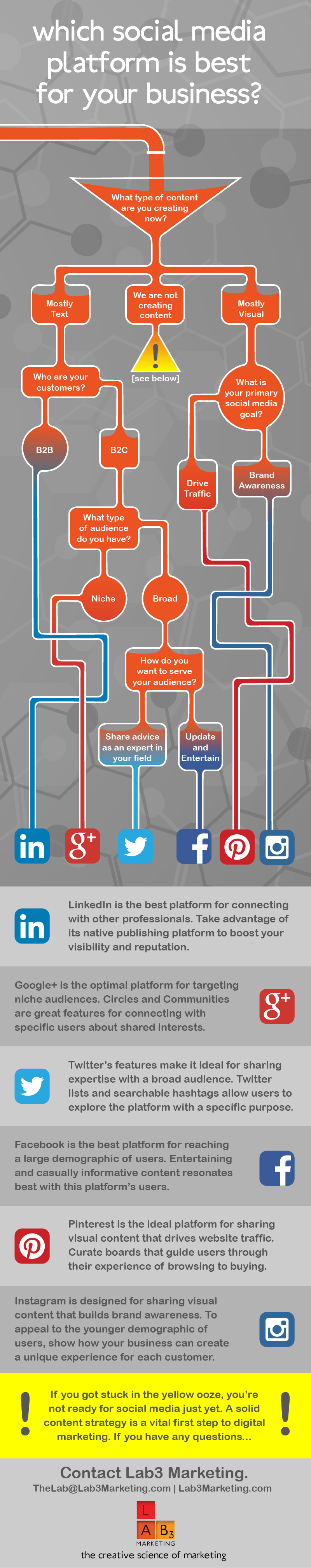 which-social-for-business-infographic-01