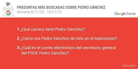 preguntas_pedro sanchez