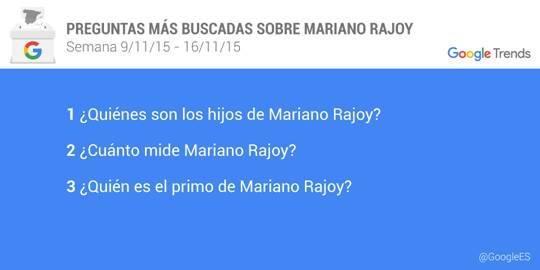 preguntas_rajoy
