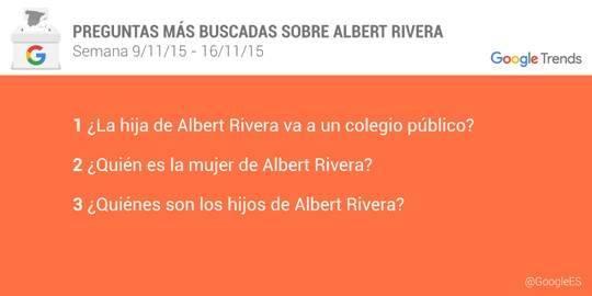 preguntas_rivera