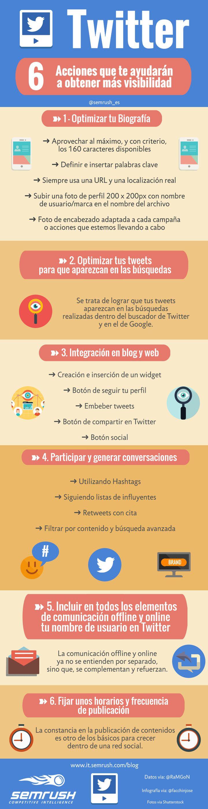 acciones_visibilidad_twitter