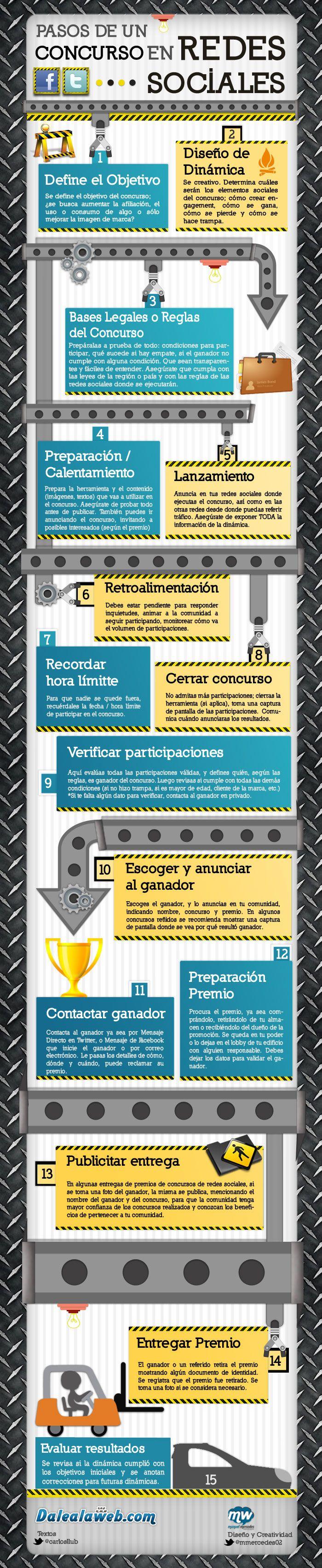 Pasos para crear un concurso en redes sociales [Infografía]