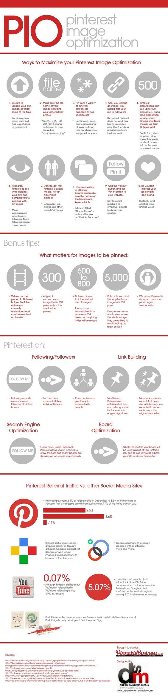 Cómo optimizar las imágenes en la app Pinterest [Infografía]