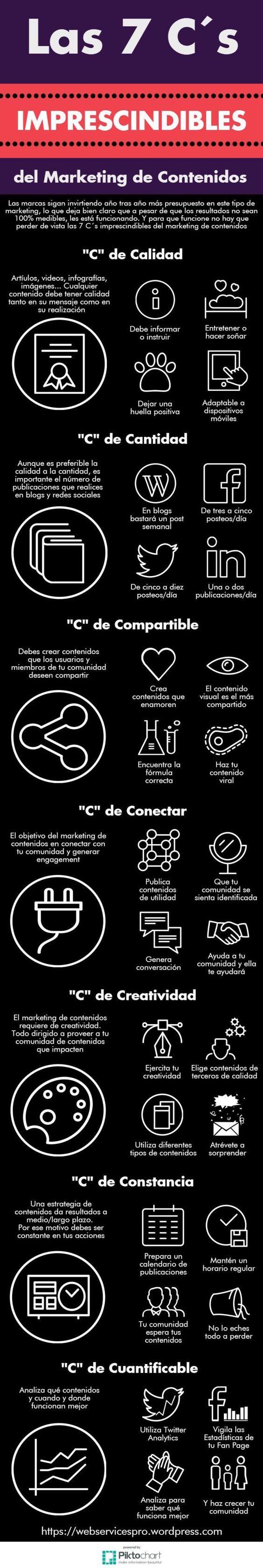 Las 7 características del Marketing de Contenidos [Infografía]