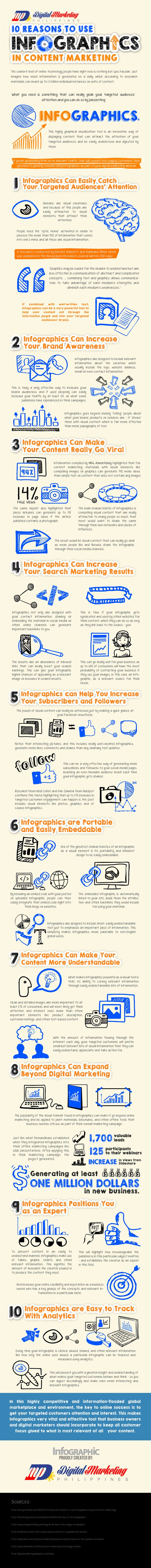 infografia_infografia_marketing contenidos
