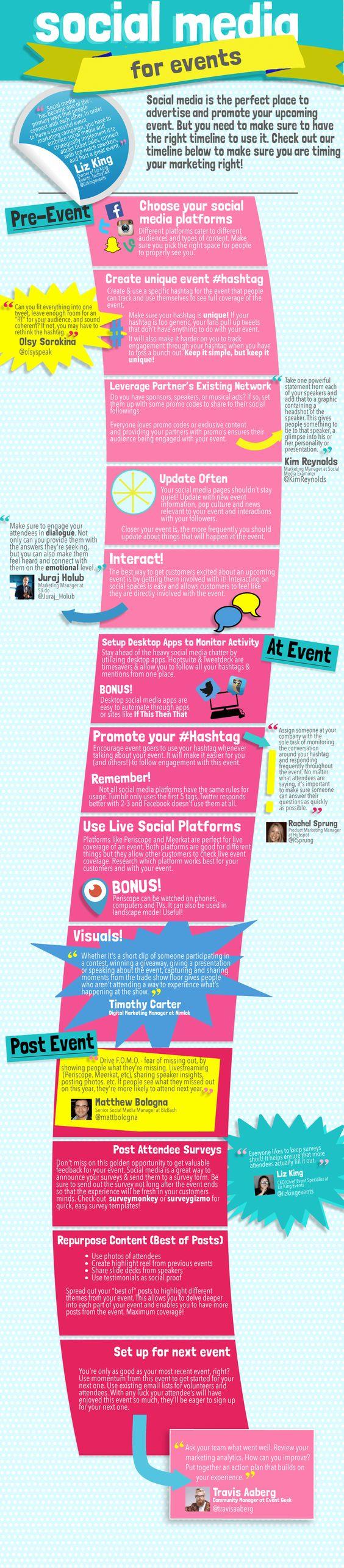 Te contamos cómo debes usar las redes sociales en un evento