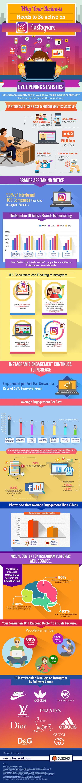 ¿Por qué es necesario que tu empresa ser activa en Instagram?
