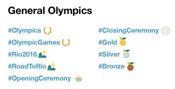 Twitter lanza 250 emoticonos para los Juegos Olímpicos de Rio