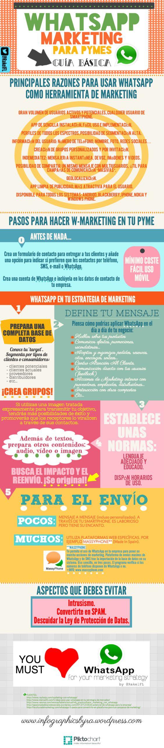 Marketing en WhatsApp para pymes. Infografía: Saca partido a Pymes