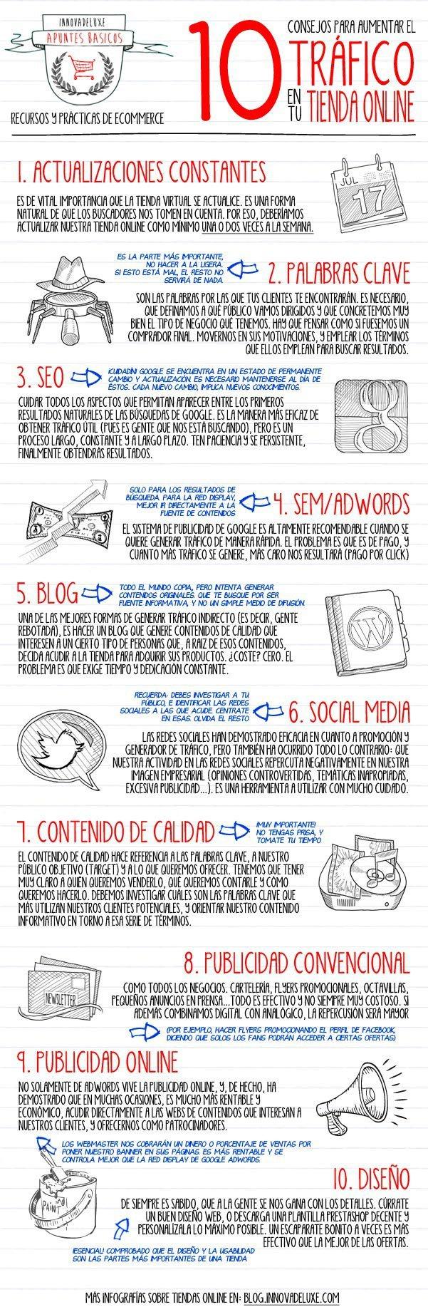 infografia_10_consejos_para_aumentar_traficotienda_online