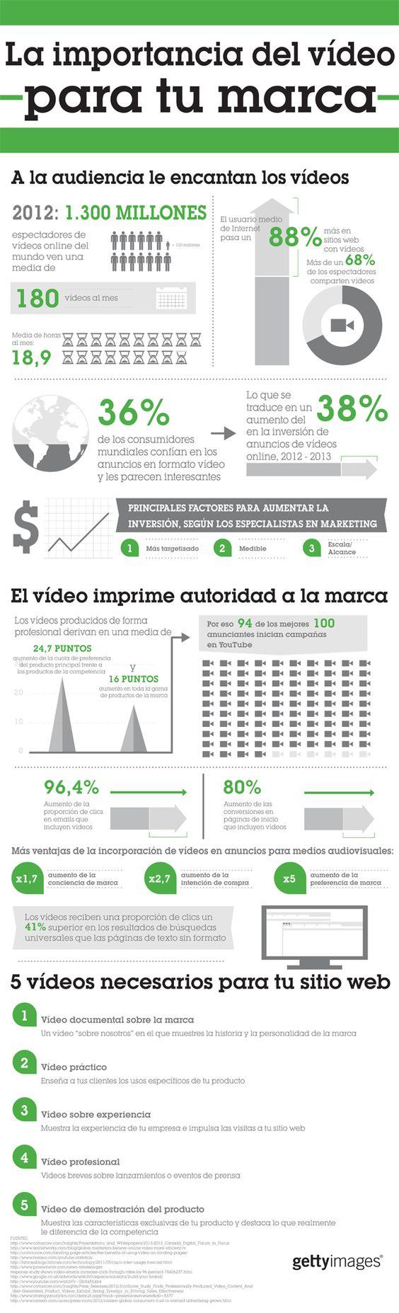 video_empresa