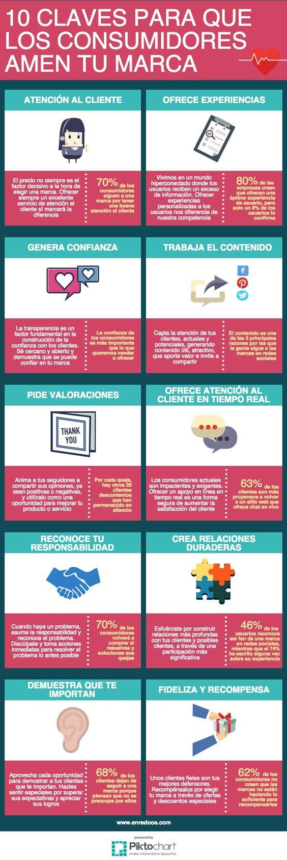 10-claves-para-que-los-usuarios-amen-tu-marca
