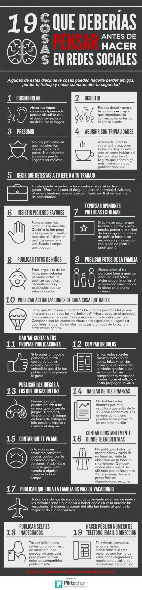 Infografía Redes Sociales