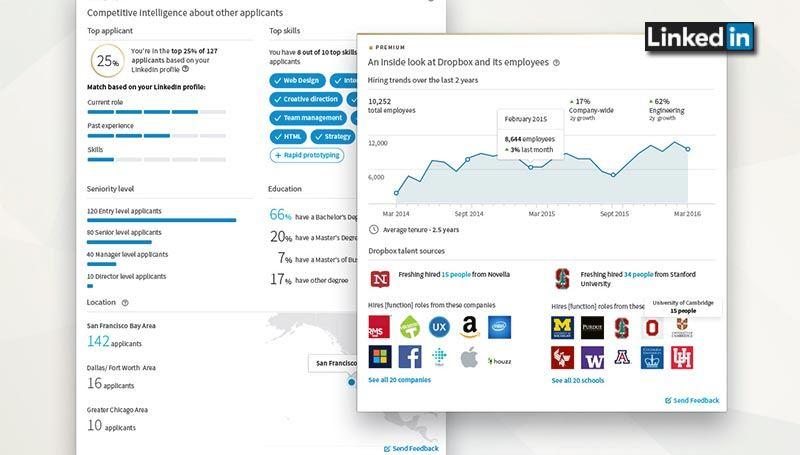 LinkedIn-Premiun