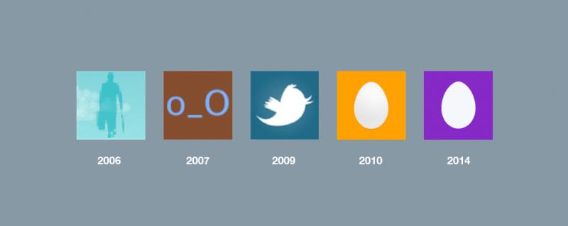 Avatares twitter