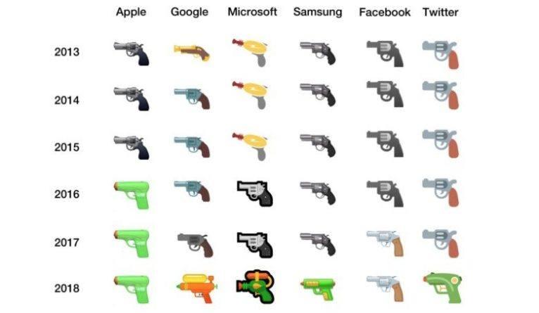 android-emojis-apple-pistola