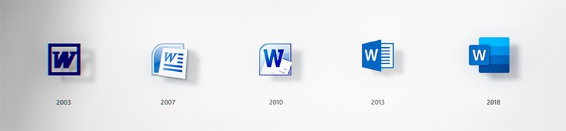 Evolución histórica icono Word