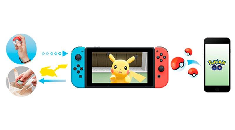 Pokemon Lets Go multiplataforma