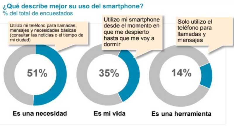 Datos de Encuesta Telco 2025
