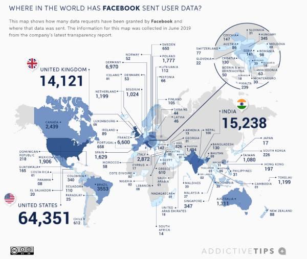 Facebook peticiones gobiernos